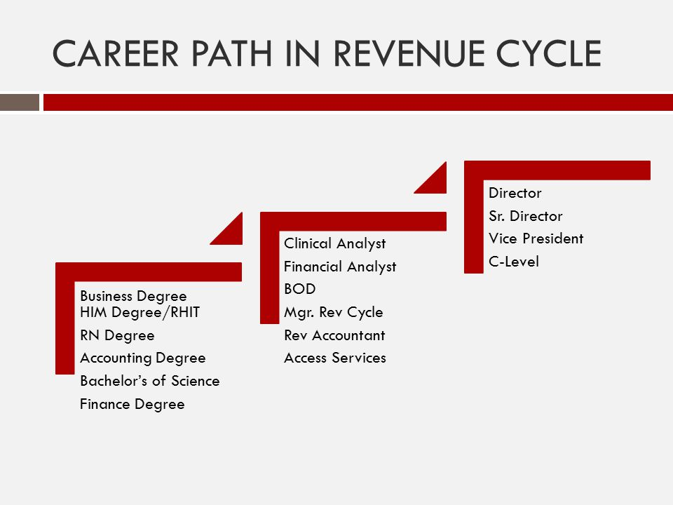 Career path in revenue Cycle