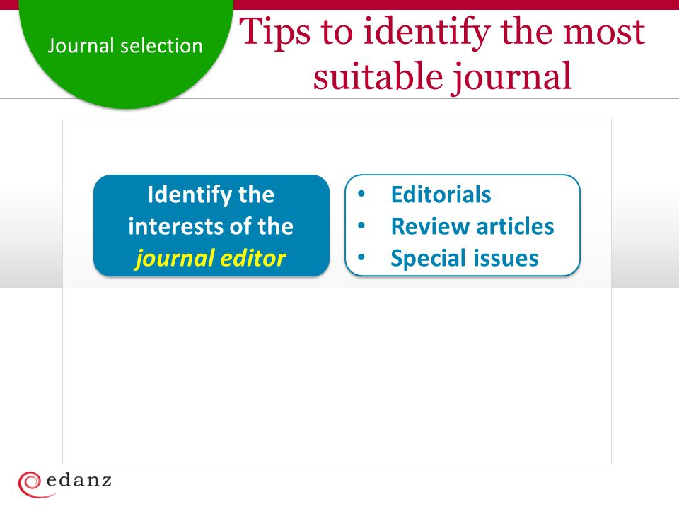 Tips to identify the most suitable journal