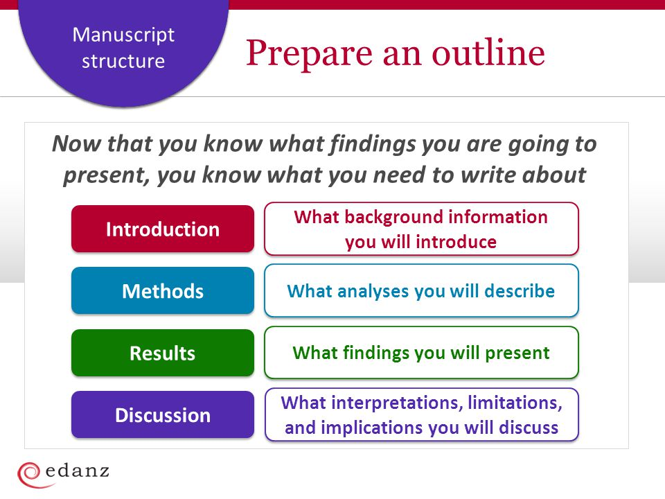 Prepare an outline Now that you know what findings you are going to present, you know what you need to write about.