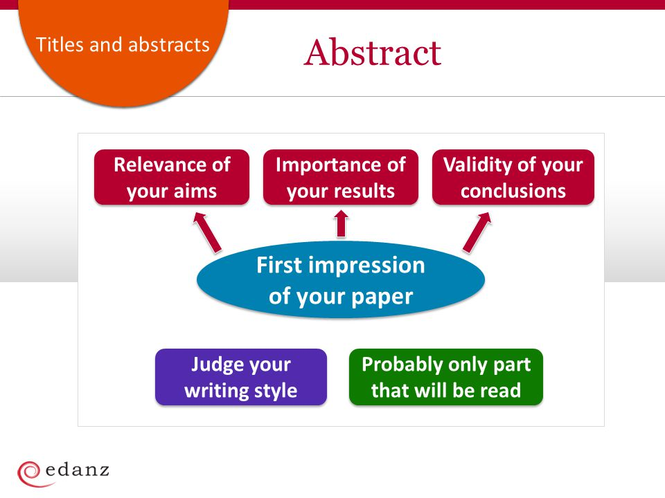 Abstract First impression of your paper Relevance of your aims