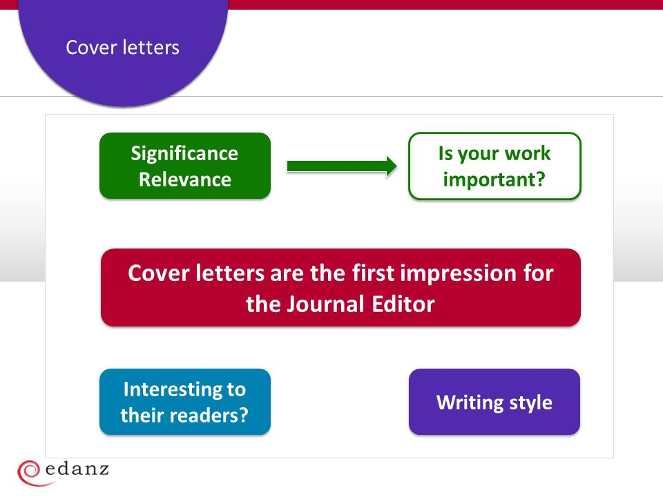 Cover letters are the first impression for the Journal Editor