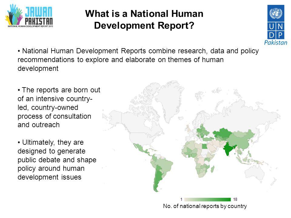 What is a National Human Development Report