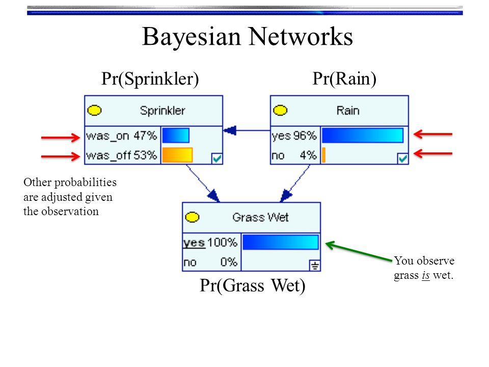 Bayesian Networks Pr(Sprinkler) Pr(Rain) Pr(Grass Wet)