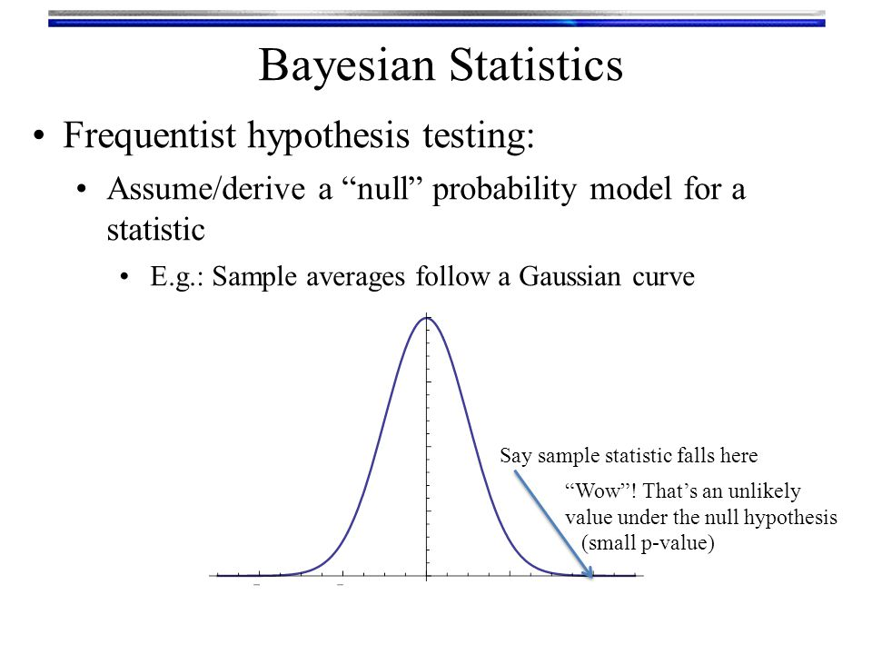 Bayesian Statistics Frequentist hypothesis testing: