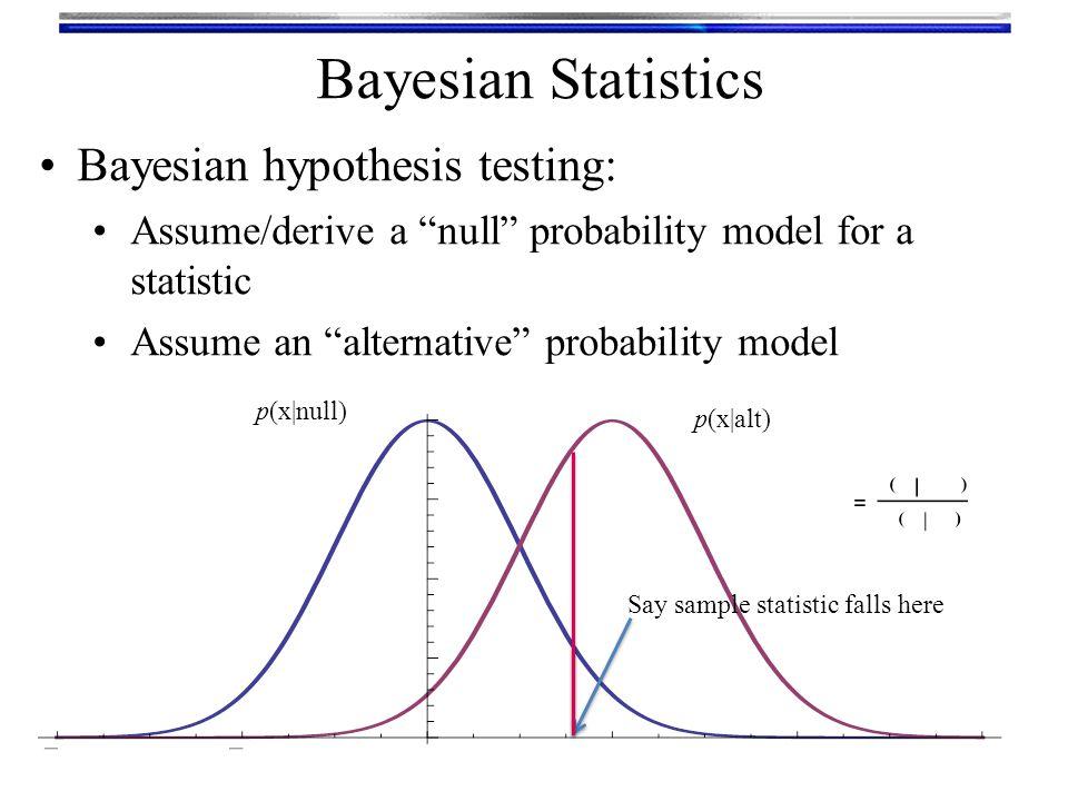 Bayesian Statistics Bayesian hypothesis testing: