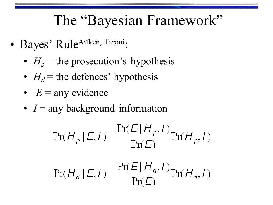 The Bayesian Framework