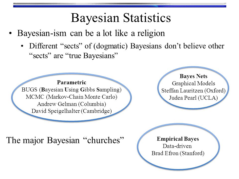 Bayesian Statistics Bayesian-ism can be a lot like a religion