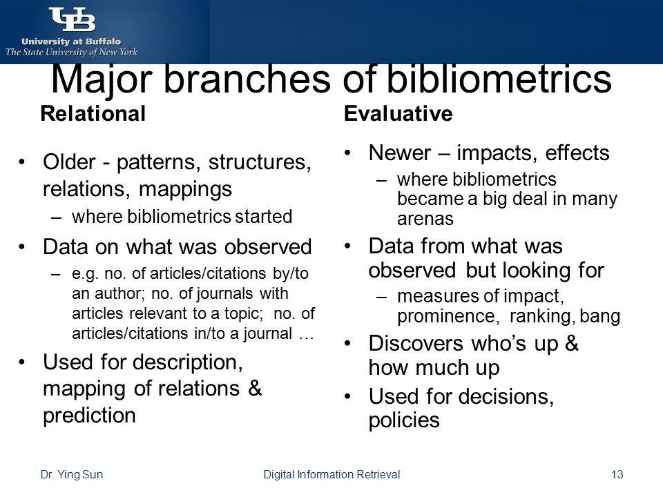 Major branches of bibliometrics