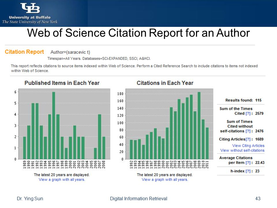 Web of Science Citation Report for an Author