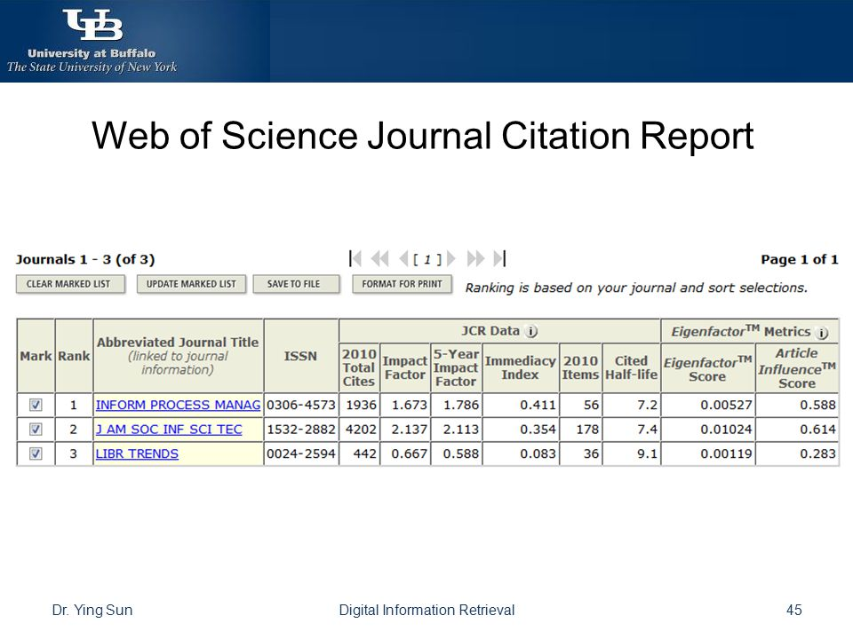 Web of Science Journal Citation Report