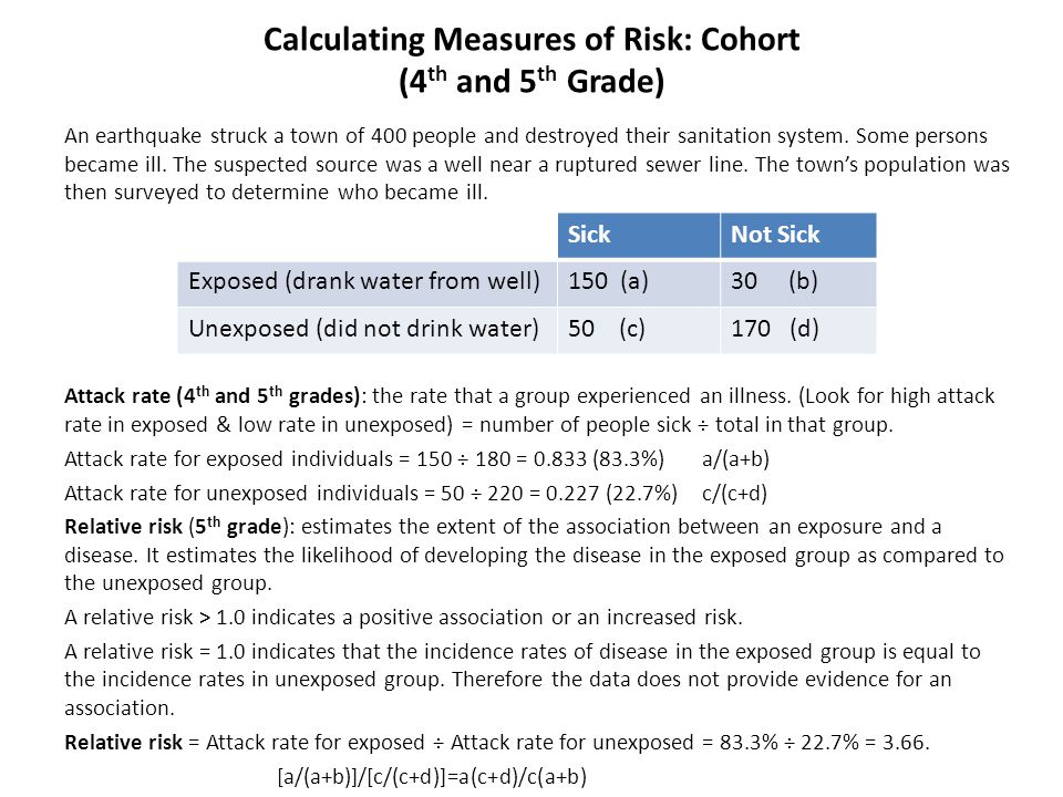 Calculating Measures of Risk: Cohort (4th and 5th Grade)