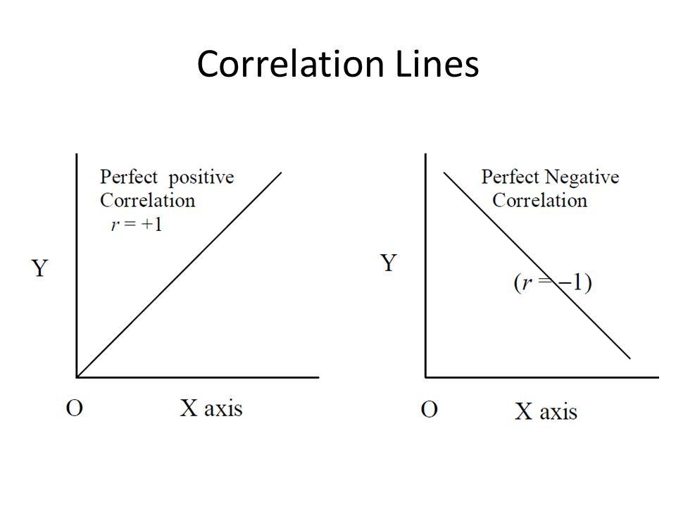 Correlation Lines
