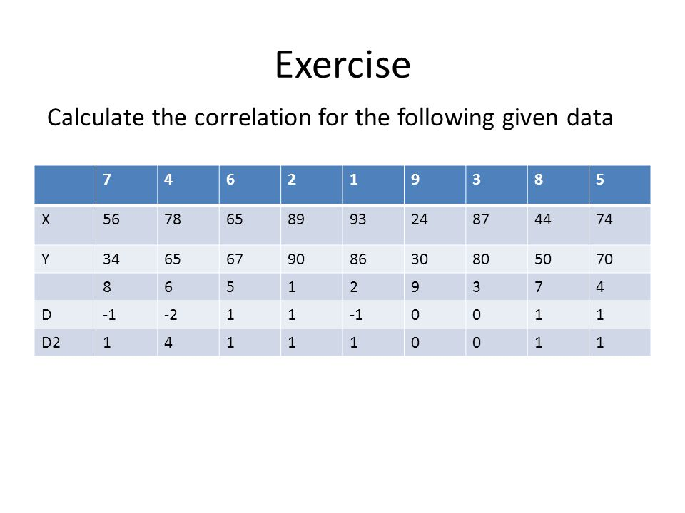 Exercise Calculate the correlation for the following given data 7 4 6