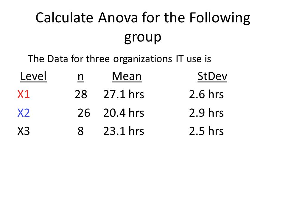 Calculate Anova for the Following group