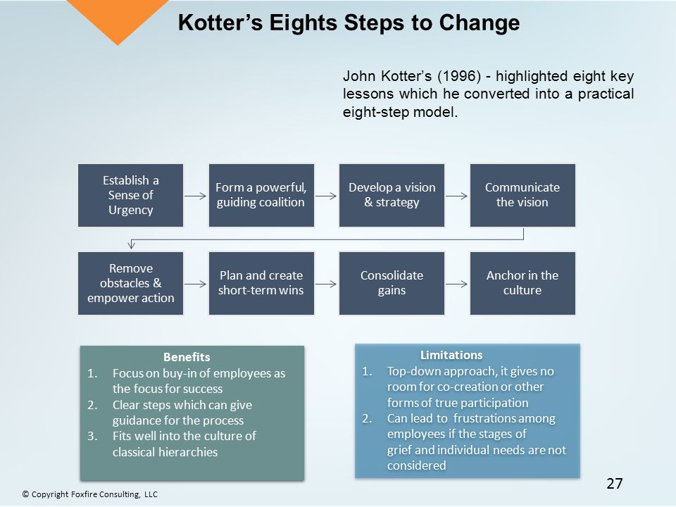 Kotter's Eights Steps to Change