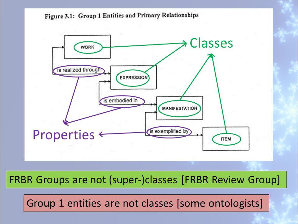 Classes Properties.