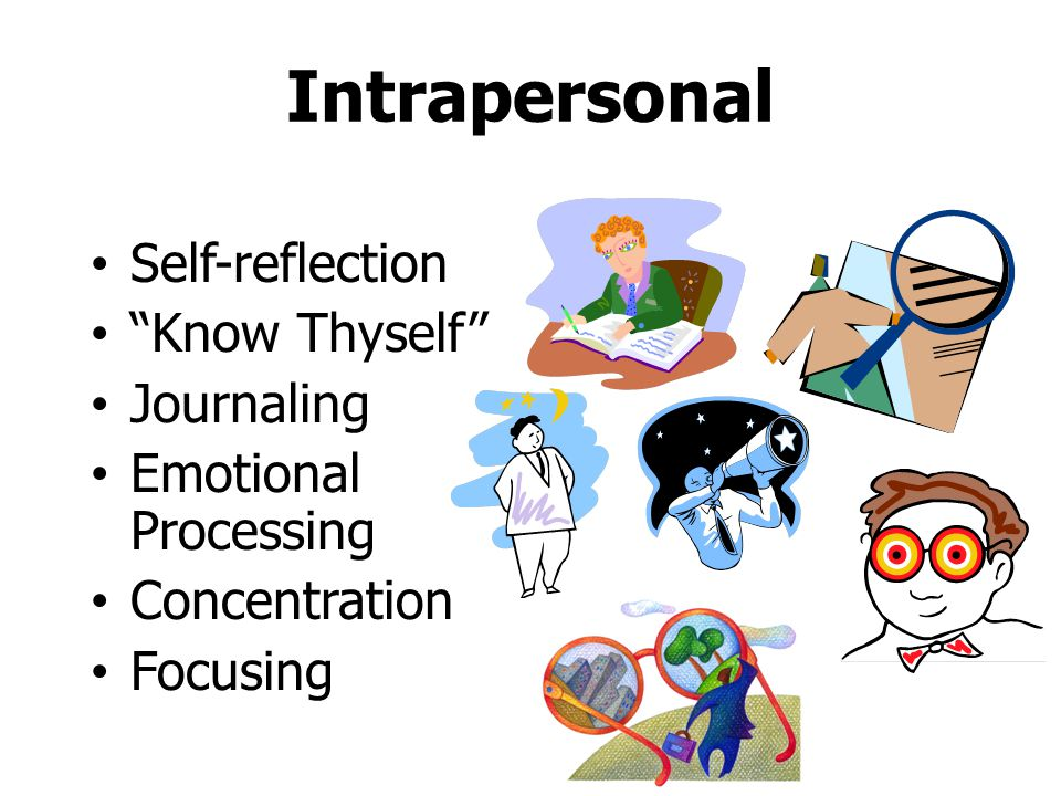 Intrapersonal Self-reflection Know Thyself Journaling