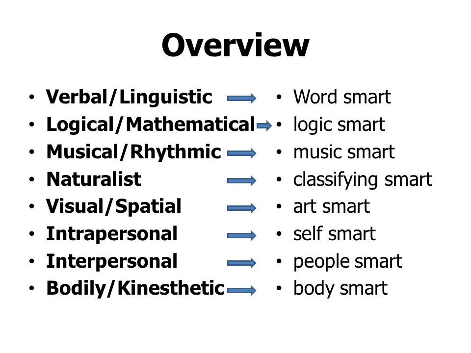 Overview Verbal/Linguistic Logical/Mathematical Musical/Rhythmic