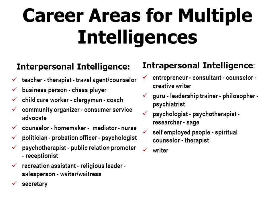 Career Areas for Multiple Intelligences