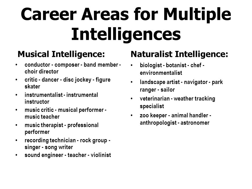 Career Areas for Multiple Intelligences