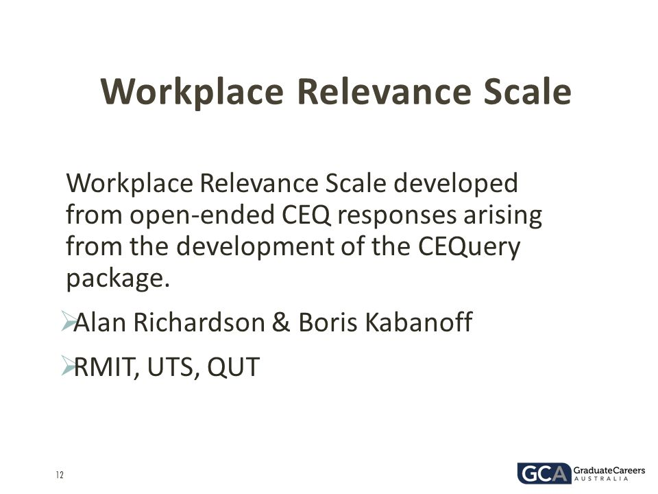 Workplace Relevance Scale