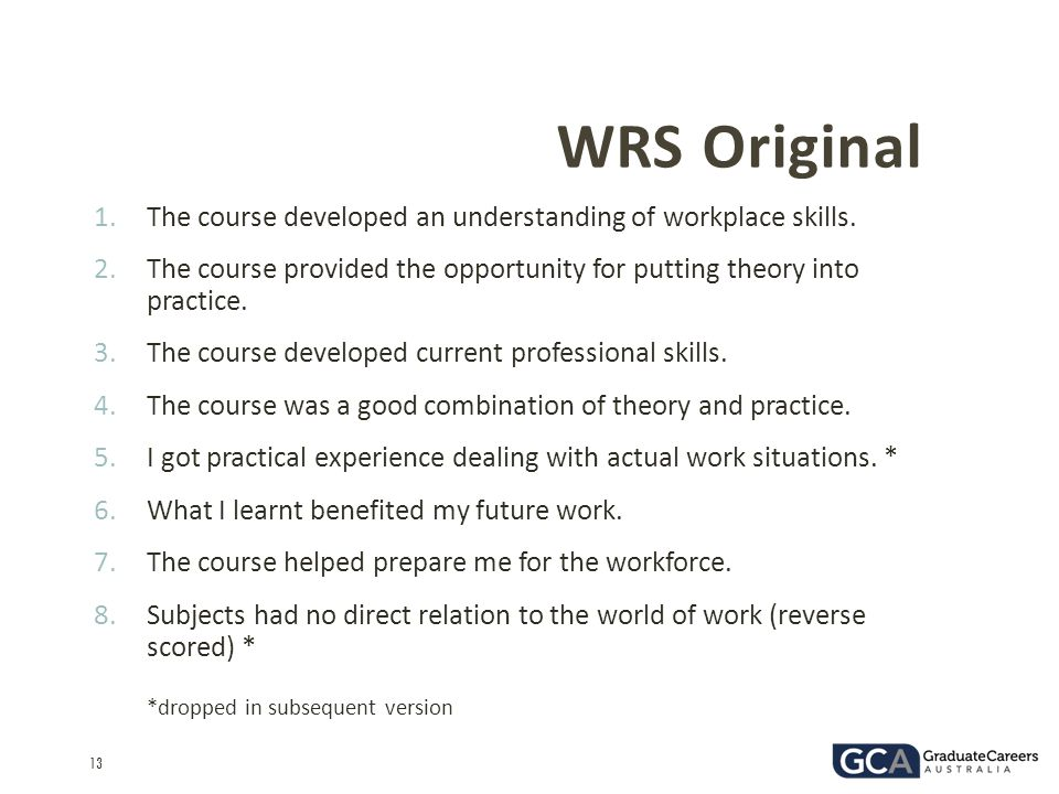 WRS Original The course developed an understanding of workplace skills. The course provided the opportunity for putting theory into practice.