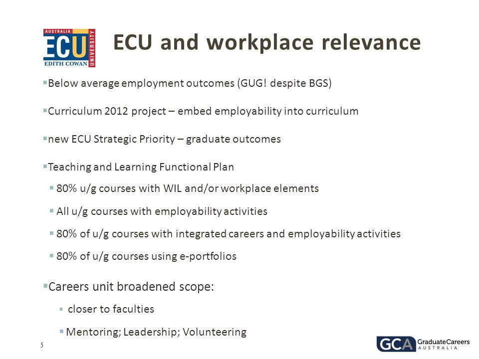 ECU and workplace relevance