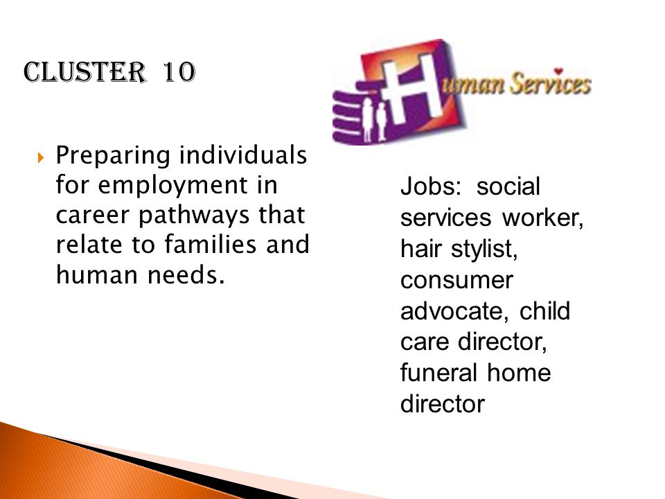 Cluster 10 Preparing individuals for employment in career pathways that relate to families and human needs.
