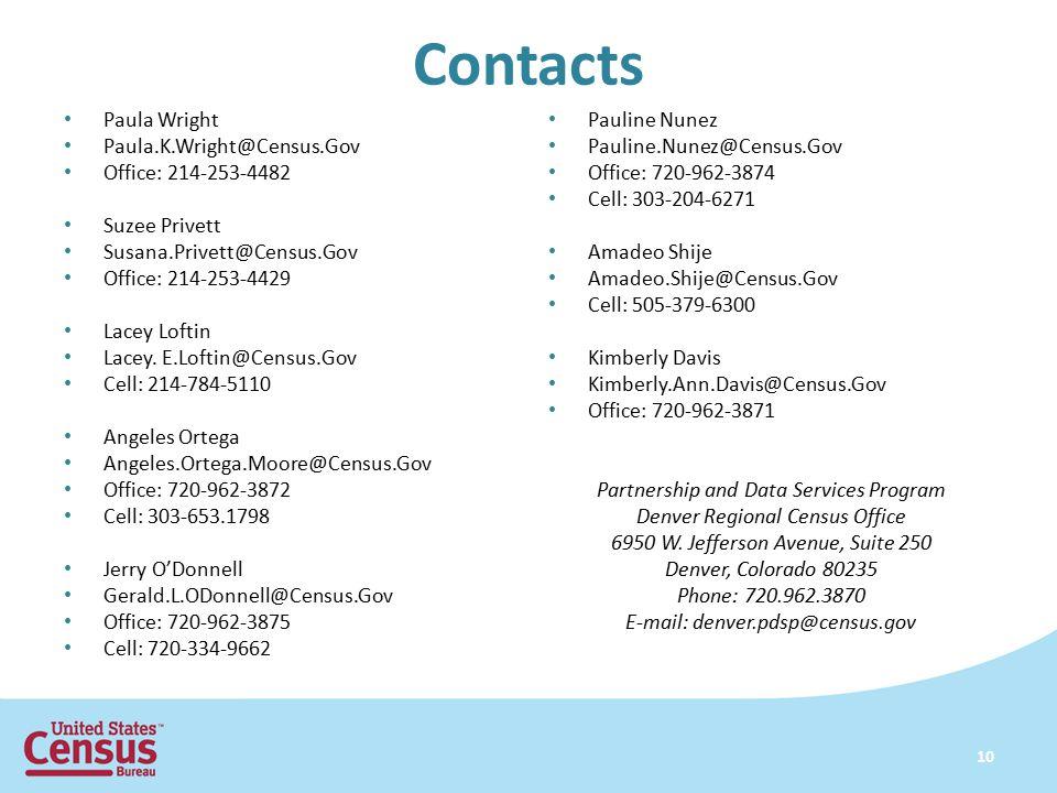 Contacts Paula Wright Paula.K.Wright@Census.Gov Office: 214-253-4482