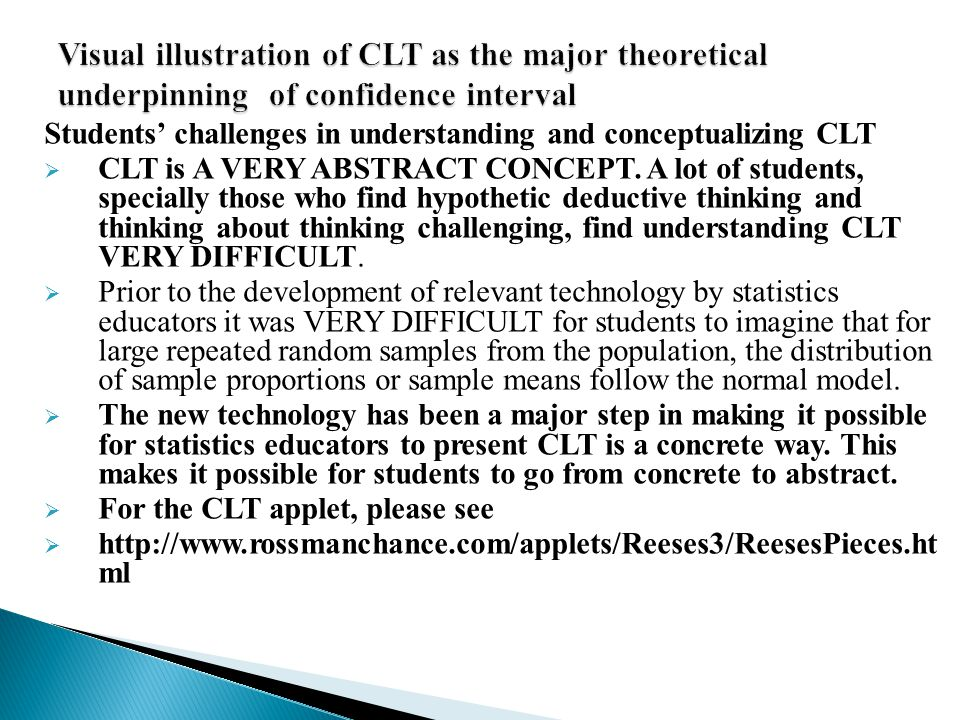 Visual illustration of CLT as the major theoretical underpinning of confidence interval