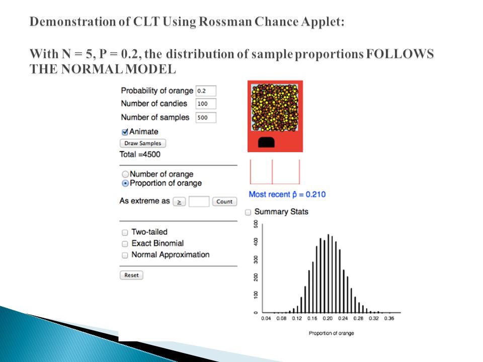 Demonstration of CLT Using Rossman Chance Applet: With N = 5, P = 0
