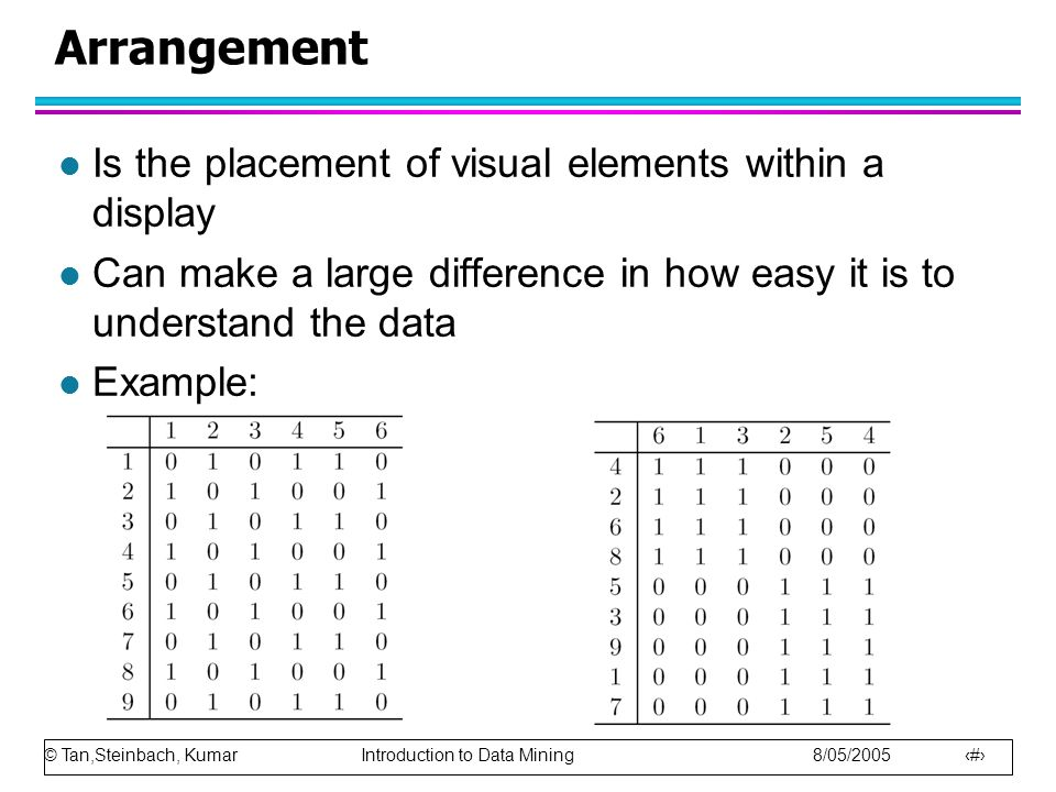Arrangement Is the placement of visual elements within a display
