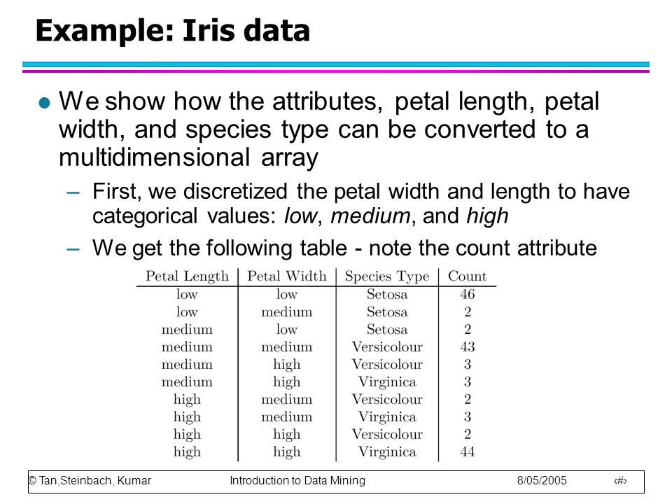 Example: Iris data We show how the attributes, petal length, petal width, and species type can be converted to a multidimensional array.