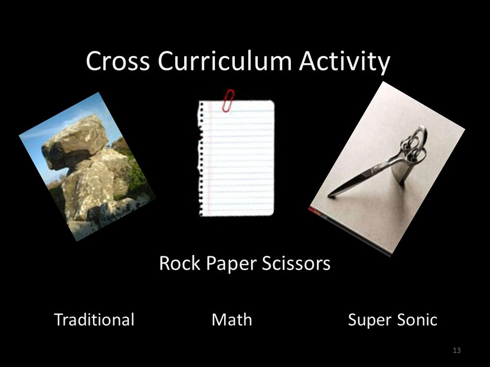 Cross Curriculum Activity