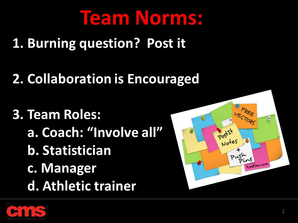 Team Norms: 1. Burning question Post it