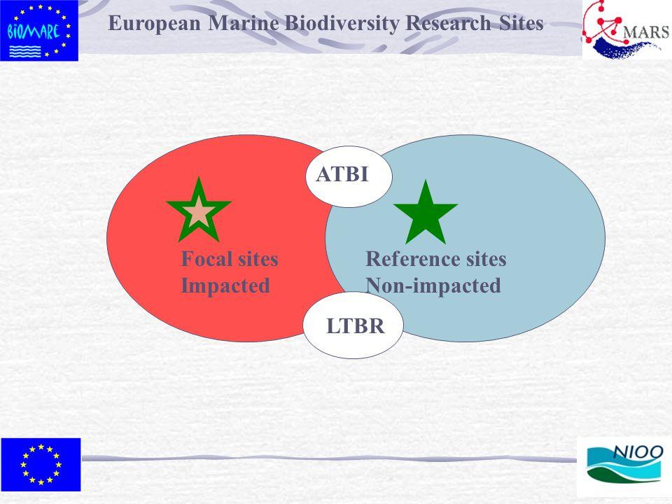 European Marine Biodiversity Research Sites