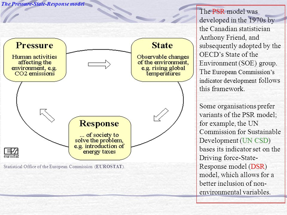 The Pressure-State-Response model