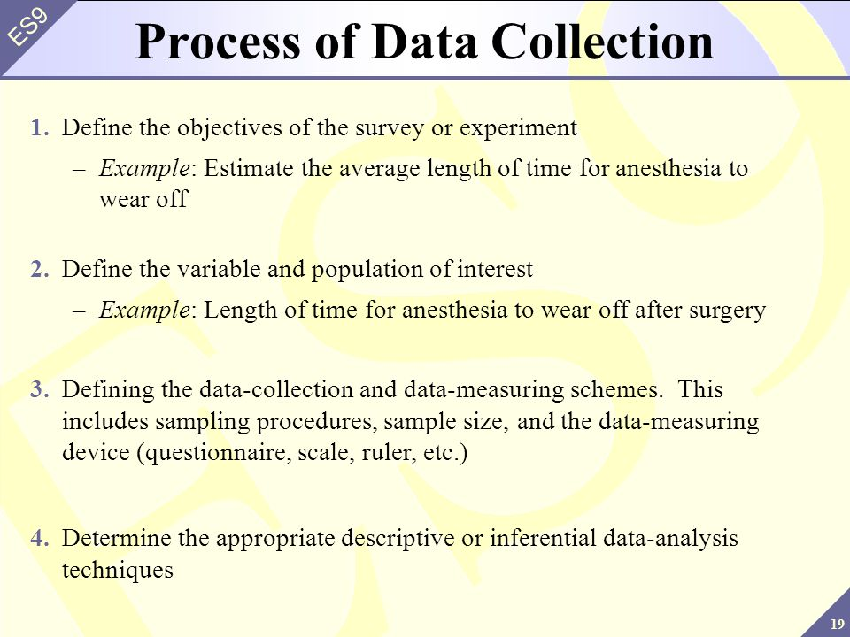 Process of Data Collection