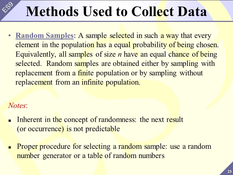 Methods Used to Collect Data