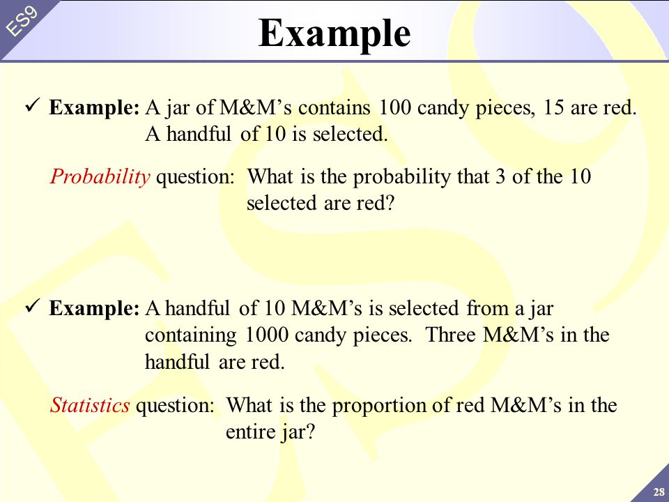 Example Example: A jar of M&M's contains 100 candy pieces, 15 are red. A handful of 10 is selected.