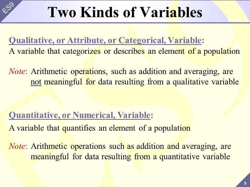 Two Kinds of Variables Qualitative, or Attribute, or Categorical, Variable: A variable that categorizes or describes an element of a population.