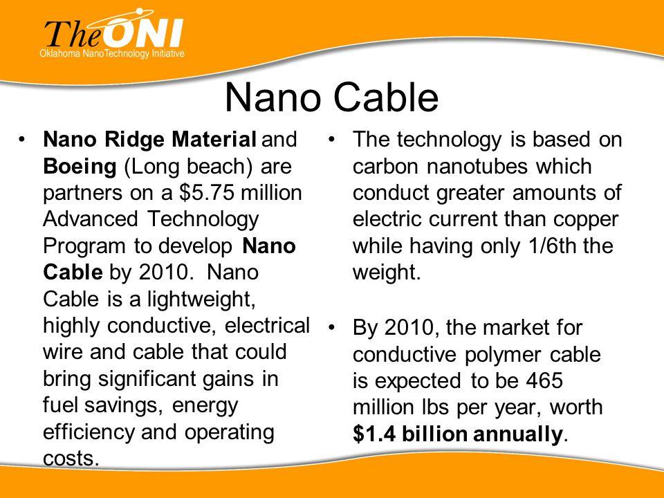Nano Cable