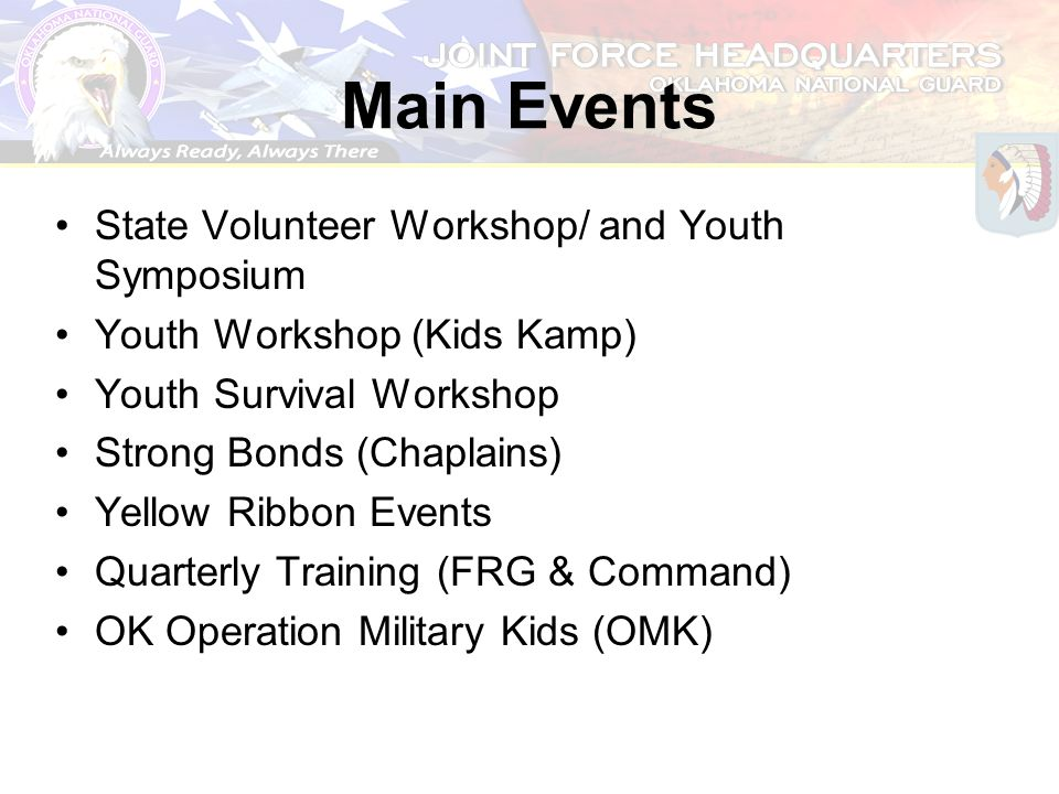 Main Events State Volunteer Workshop/ and Youth Symposium