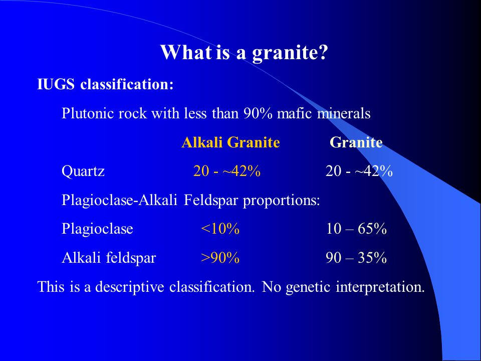 What is a granite IUGS classification:
