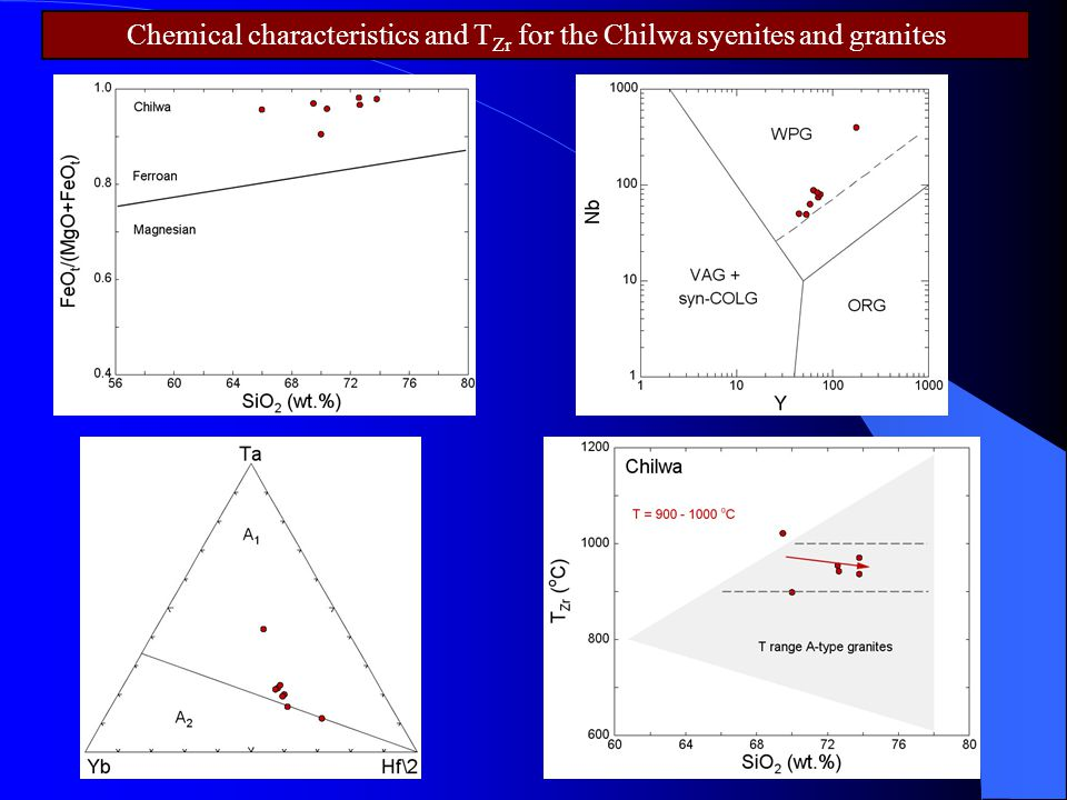 Chemical characteristics and TZr for the Chilwa syenites and granites