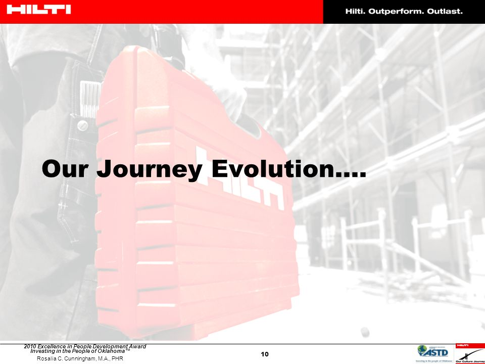 Our Journey Evolution….