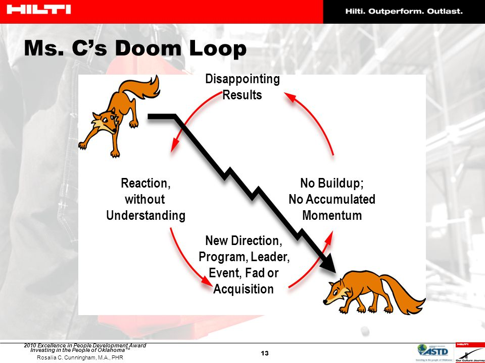 Ms. C's Doom Loop Disappointing Results Reaction, No Buildup; without