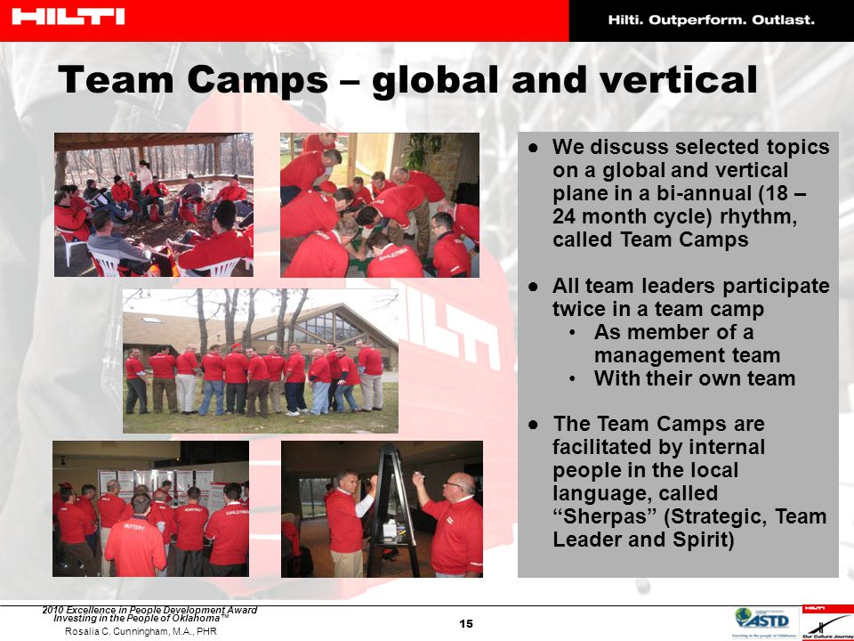 Team Camps – global and vertical