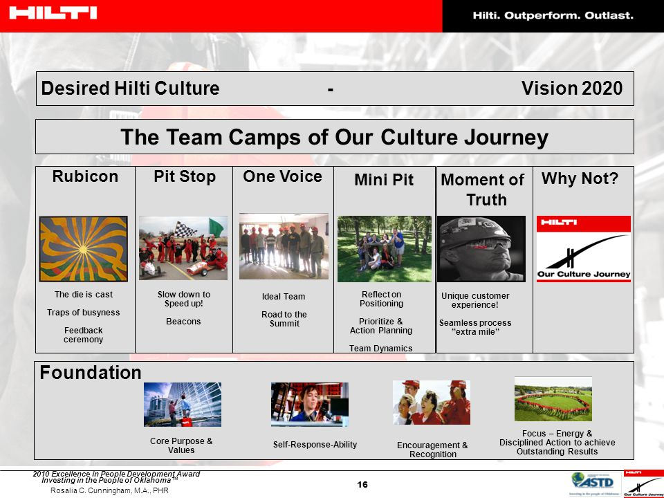 The Team Camps of Our Culture Journey