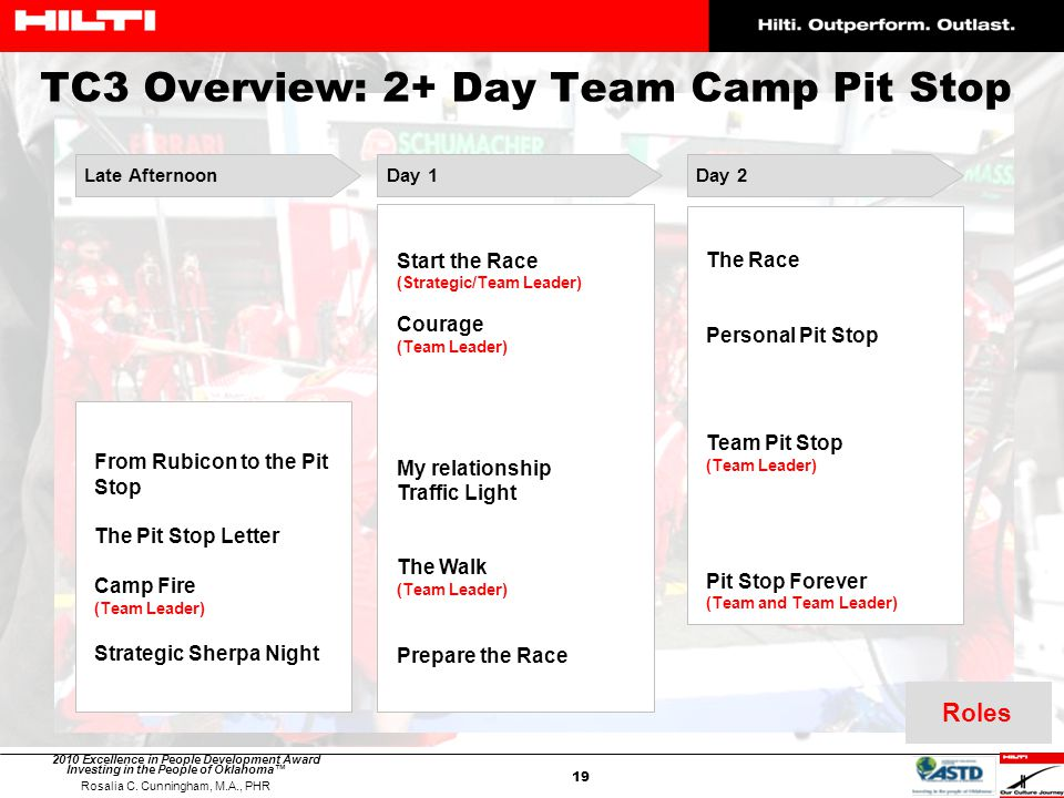 TC3 Overview: 2+ Day Team Camp Pit Stop
